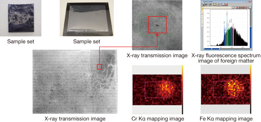 Detection of metallic foreign matter in anode material (graphite)