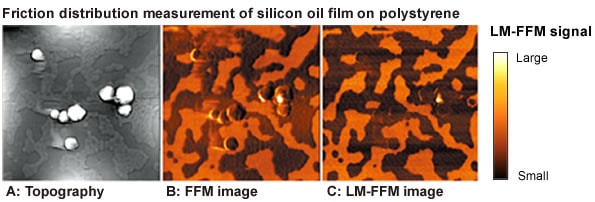 Friction distribution measurement of silicon oil film on polystyrene