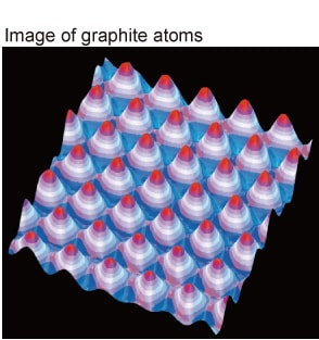 Image of graphite atoms