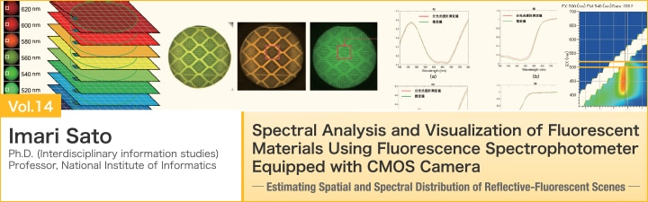 Spectral Analysis and Visualization of Fluorescent Materials Using Fluorescence Spectrophotometer Equipped with CMOS Camera ―Estimating Spatial and Spectral Distribution of Reflective-Fluorescent Scenes―