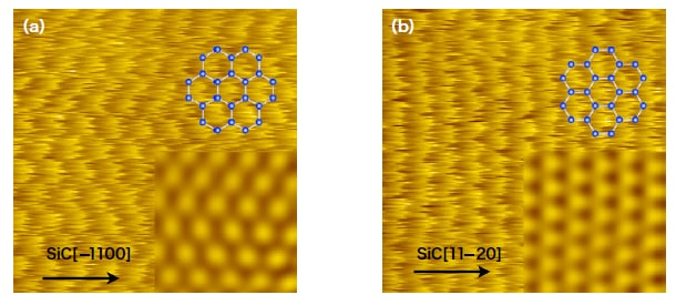 Dependence of graphene friction images on the scan direction. (a) SiC[-1100] (b) SiC[11-20]