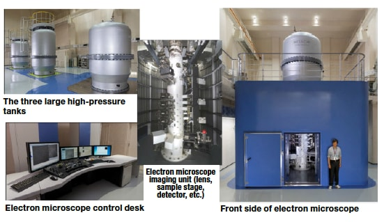 Atomic-resolution holography electron microscope