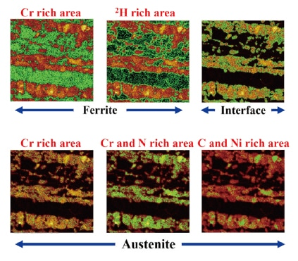Fig. 4 The analysis area are divided by 6 regions based on concentrations of constituent elements of duplex stainless steel and doped deuterium. These regions are shown by the green area overlaid carbon image.