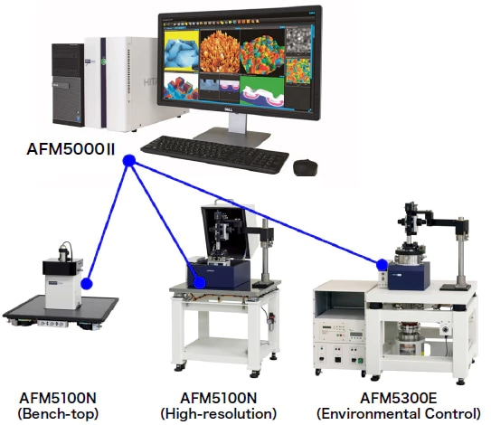 Photographs of the AFM5000II.