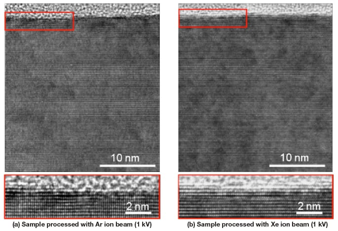 TEM images with two final-stage processing methods