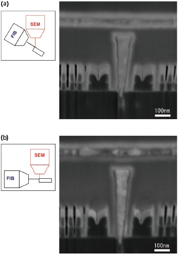 Fig.3 Cross-sectional SEM images of a flash-memory sample