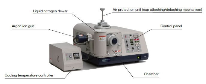 Fig. 5 The Hitachi IM4000PLUS ion milling system equipped with various optional features (The instrument shown is equipped with the air protection unit and the sample-cooling temperature control unit.)