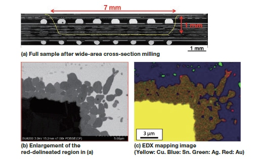 Fig. 10 Example of wide-area milling of an electronic circuit board