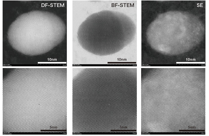 Fig. 2 Illustrative high-resolution STEM images of a gold nanoparticle evaporated onto a thin carbon film, observed at an accelerating voltage of 200 kV with STEM and SE detector signals acquired simultaneously. The lower images were obtained at a higher magnification.