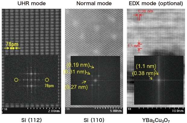 Fig. 5 Relationship between STEM illumination modes and observable images (Probe currents satisfy the ranking UHR<Normal<EDX; probe diameters satisfy UHR<Normal<EDX)