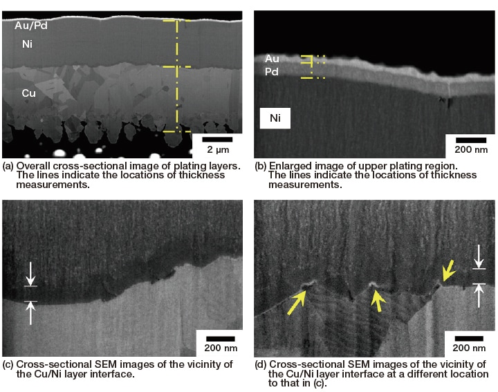 Fig. 4 Cross-sectional SEM images of Ni/Pd/Au plating on Cu, prepared via FIB