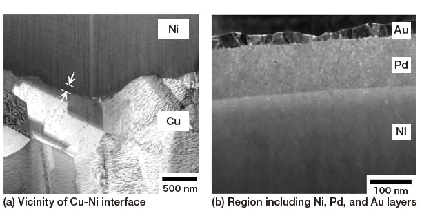 Fig. 6 STEM images (accelerating voltage: 30 kV) of Ni/Pd/Au plating layer on Cu