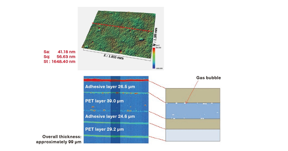 Fig. 9 Surface roughness and cross-sectional layer structure of a sample of adhesive tape containing a gas bubble