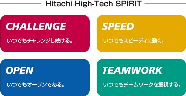 Hitachi High-Tech SPIRIT