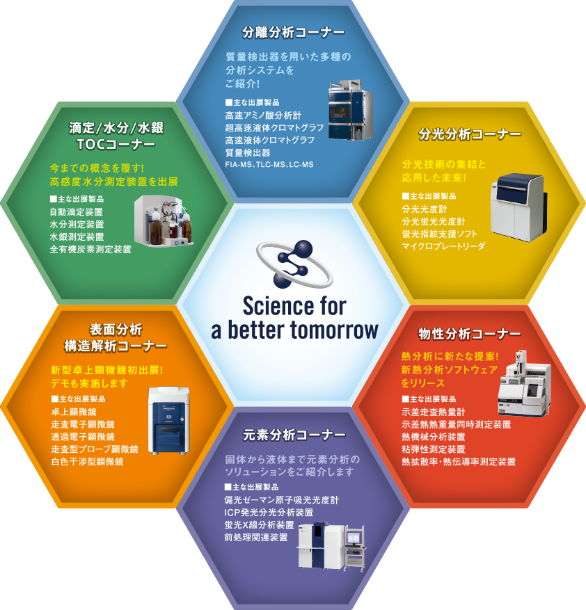 Science for a better tomorrow / 6つのコーナー