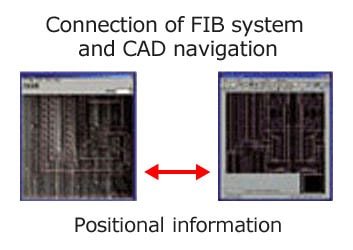 CAD Navigation System NASFA (Navigation System for Failure Analysis)
