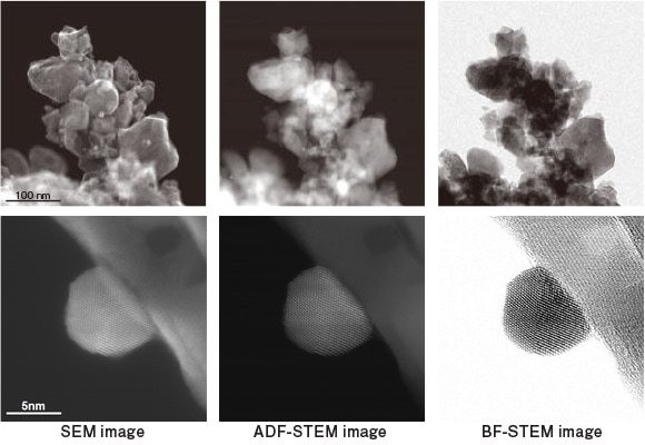 Au/CeO2 catalyst SEM/ADF-/BF-STEM images (upper), and respective high resolution Au particle images (lower).